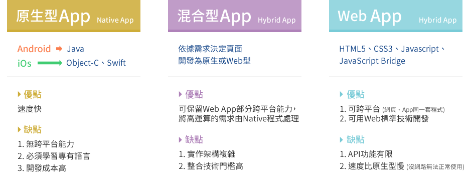 App_development.PNG