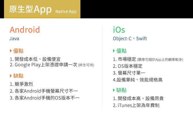 OS_development.PNG