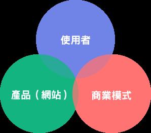 website development.PNG